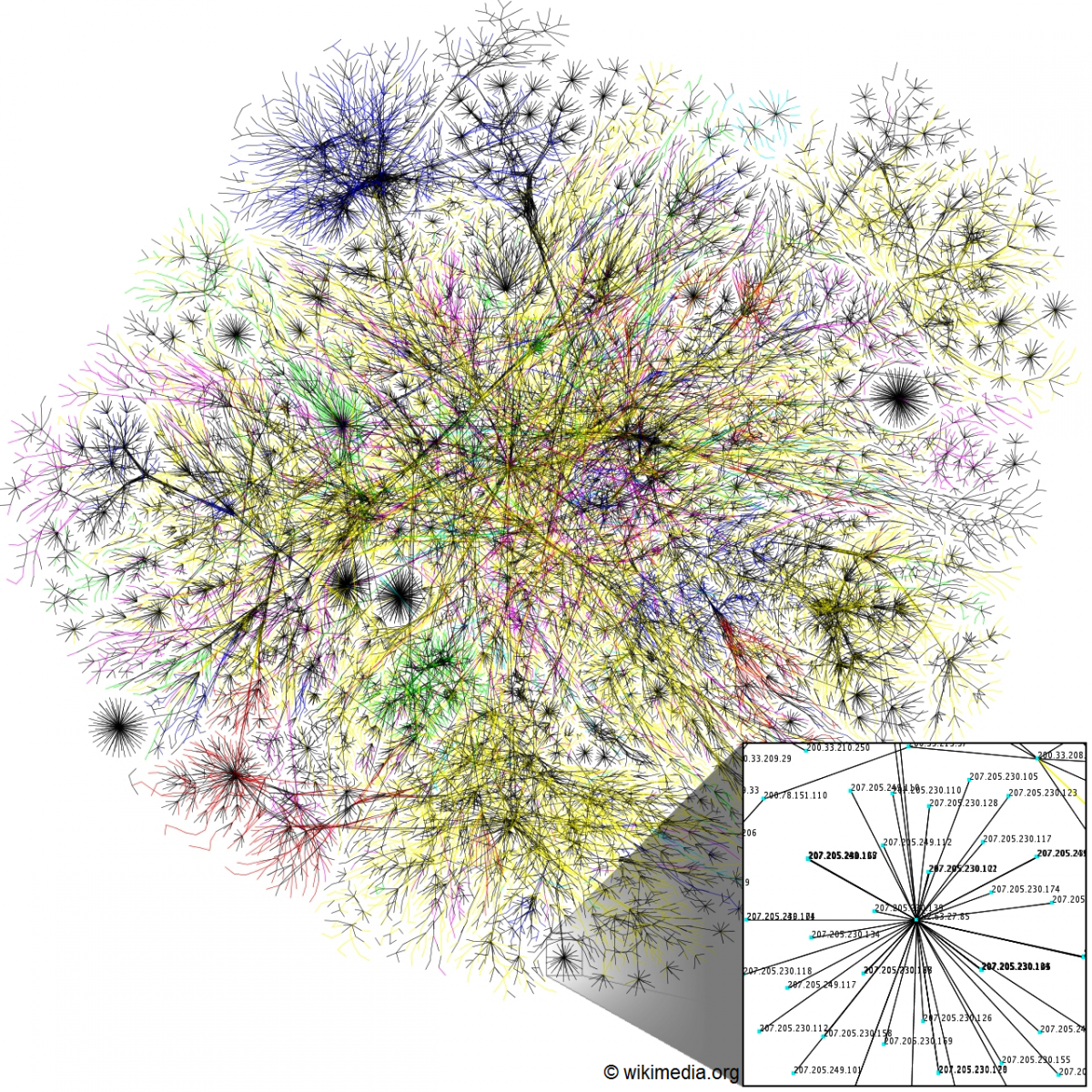 Internet: Cerveau connecté, cerveau vidé ?